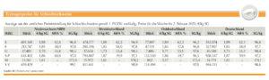 2020_07_Grafik_Marktpreise_bauernzeitung